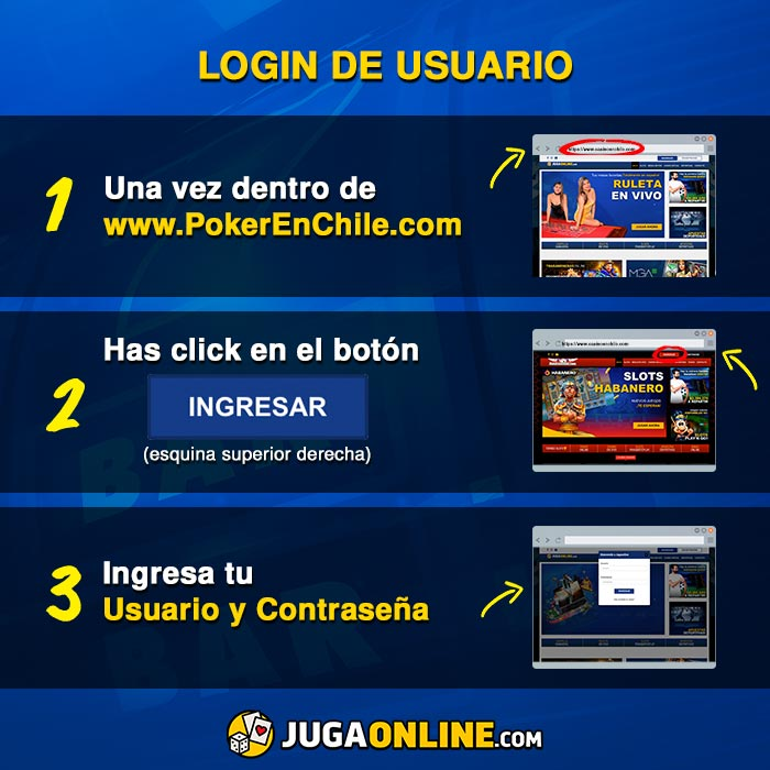 2. Login de Usuario